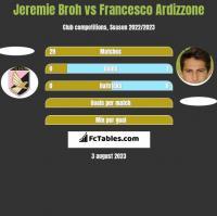 Jeremie Broh vs Francesco Ardizzone h2h player stats