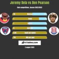Jeremy Bela vs Ben Pearson h2h player stats