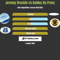 Jeremy Brockie vs Ashley Du Preez h2h player stats