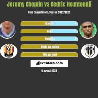 Jeremy Choplin vs Cedric Hountondji h2h player stats