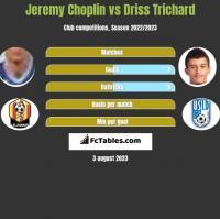Jeremy Choplin vs Driss Trichard h2h player stats