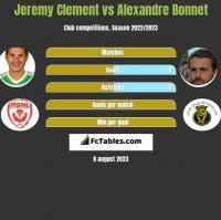 Jeremy Clement vs Alexandre Bonnet h2h player stats