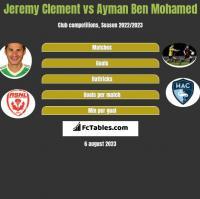 Jeremy Clement vs Ayman Ben Mohamed h2h player stats