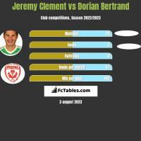 Jeremy Clement vs Dorian Bertrand h2h player stats