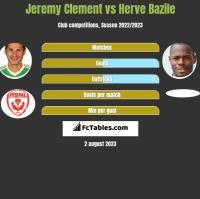 Jeremy Clement vs Herve Bazile h2h player stats