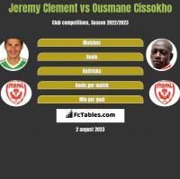 Jeremy Clement vs Ousmane Cissokho h2h player stats
