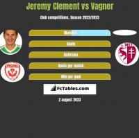 Jeremy Clement vs Vagner h2h player stats