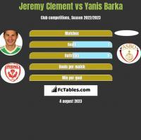 Jeremy Clement vs Yanis Barka h2h player stats