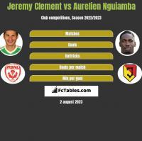 Jeremy Clement vs Aurelien Nguiamba h2h player stats