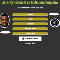 Jeremy Cordoval vs Guillaume Dequaire h2h player stats
