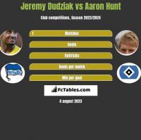 Jeremy Dudziak vs Aaron Hunt h2h player stats