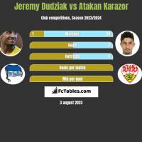 Jeremy Dudziak vs Atakan Karazor h2h player stats