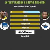 Jeremy Dudziak vs David Kinsombi h2h player stats