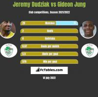 Jeremy Dudziak vs Gideon Jung h2h player stats