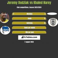 Jeremy Dudziak vs Khaled Narey h2h player stats