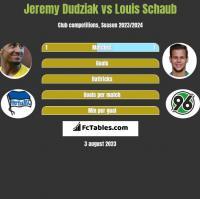 Jeremy Dudziak vs Louis Schaub h2h player stats