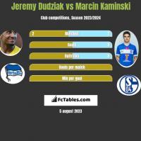 Jeremy Dudziak vs Marcin Kaminski h2h player stats