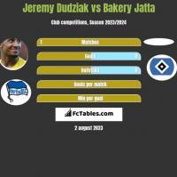 Jeremy Dudziak vs Bakery Jatta h2h player stats