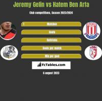 Jeremy Gelin vs Hatem Ben Arfa h2h player stats