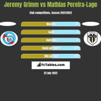 Jeremy Grimm vs Mathias Pereira-Lage h2h player stats
