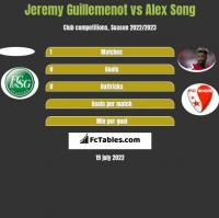 Jeremy Guillemenot vs Alex Song h2h player stats