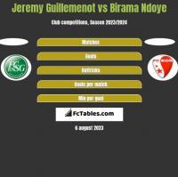 Jeremy Guillemenot vs Birama Ndoye h2h player stats