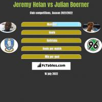 Jeremy Helan vs Julian Boerner h2h player stats