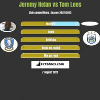 Jeremy Helan vs Tom Lees h2h player stats