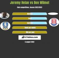 Jeremy Helan vs Ben Wilmot h2h player stats
