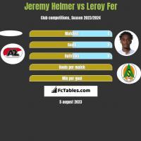Jeremy Helmer vs Leroy Fer h2h player stats