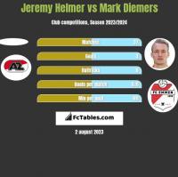 Jeremy Helmer vs Mark Diemers h2h player stats