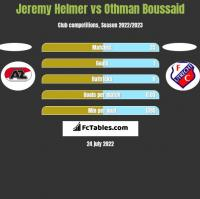 Jeremy Helmer vs Othman Boussaid h2h player stats