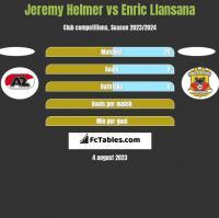 Jeremy Helmer vs Enric Llansana h2h player stats