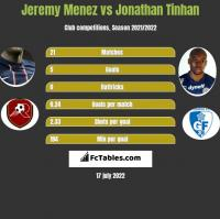 Jeremy Menez vs Jonathan Tinhan h2h player stats