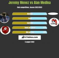 Jeremy Menez vs Alan Medina h2h player stats