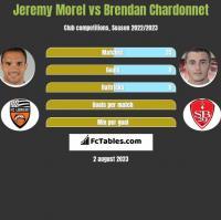 Jeremy Morel vs Brendan Chardonnet h2h player stats