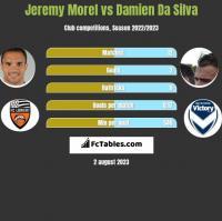 Jeremy Morel vs Damien Da Silva h2h player stats