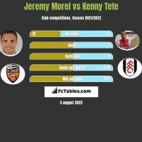 Jeremy Morel vs Kenny Tete h2h player stats