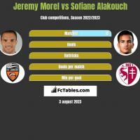 Jeremy Morel vs Sofiane Alakouch h2h player stats