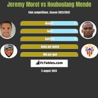 Jeremy Morel vs Houboulang Mende h2h player stats