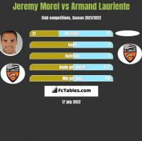 Jeremy Morel vs Armand Lauriente h2h player stats
