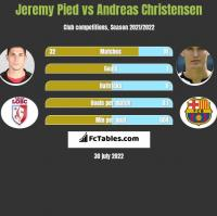 Jeremy Pied vs Andreas Christensen h2h player stats