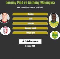 Jeremy Pied vs Anthony Walongwa h2h player stats