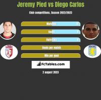 Jeremy Pied vs Diego Carlos h2h player stats