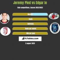 Jeremy Pied vs Edgar Ie h2h player stats