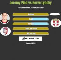 Jeremy Pied vs Herve Lybohy h2h player stats