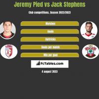 Jeremy Pied vs Jack Stephens h2h player stats