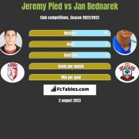 Jeremy Pied vs Jan Bednarek h2h player stats