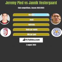 Jeremy Pied vs Jannik Vestergaard h2h player stats