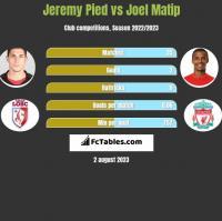 Jeremy Pied vs Joel Matip h2h player stats